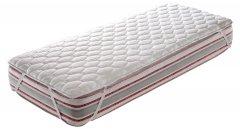 Топпер для матрасов и диванов Latex