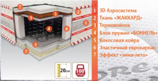 Ортопедический матрас НЕОСПРИНГ ультра-кокос 3D