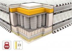 Ортопедический матрас IMPERIAL memory-latex 3D